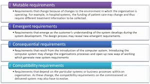 requirement analysis in software design u2013 tech talk