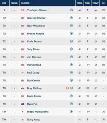 scores bmw golf pga chionship 2017 leaderboard day 1 scores and updates from
