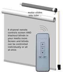 Home Automation Blinds Make Motorized Blackout Shades