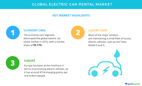electric vehicles logo rise in international tourism to boost the electric car rental