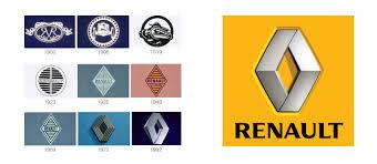 renault logo l u0027évolution du logo renault rouge cactus