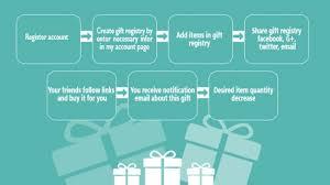 my gift registry woocommerce gift registry magenest e commerce expert