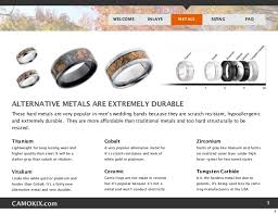 mens wedding ring guide camo ring guide from camokix