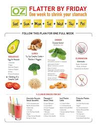 best 25 1 week diet plan ideas on pinterest diet plans low