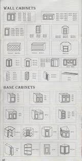 kitchen cabinets standard dimensions 100 kitchen cabinets sizes kitchen kitchen cabinets york pa