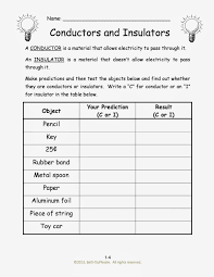 free printable grammar worksheets middle abitlikethis topic