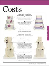 wedding cake average cost cost of wedding cakes wedding corners
