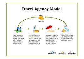 online travel agency images Travel agents business plan ender realtypark co jpg