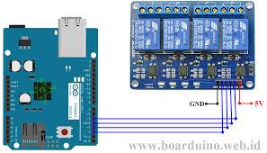 arduino ethernet shield teleduino relay control demo wiznet