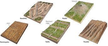 land drainage learning geology