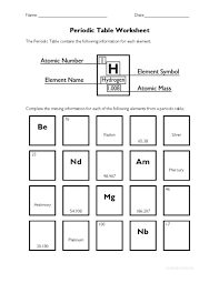 reading the periodic table worksheet brokeasshome com