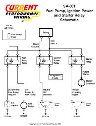 wiring diagram for 36 volt battery meter u2013 readingrat net