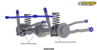 jeep jk suspension diagram superpro suspension parts and poly bushings for jeep grand