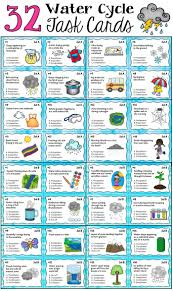 1000 images about super science ideas on pinterest anchor