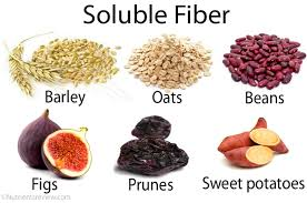 list of foods high low in fiber types health benefits