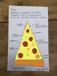 needs pizza the pizza website every tech startup could learn a lesson or 8 from