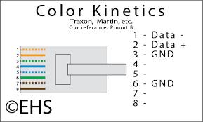dmx 3 pin xlr male to rj 45 adapter event horizon u0026 services
