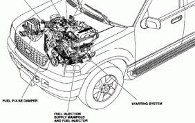 1996 ford explorer starter how to replace starter 2003 ford explorer fixya