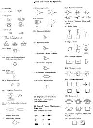 heater schematic symbol wiring diagram components