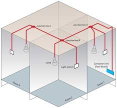 ceiling light junction box elegant how to wire a junction box diagram 57 on wiring ceiling with