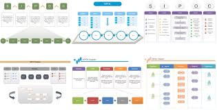 How To Customize Existing Sipoc Templates In Edraw Sipoc Template