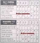 """วิจารณ์มวยไทย7สี วัน อาทิตย์ ที่ 11 ส.ค. 2556 จากหนังสือ""""มวยตู้""""+++"""