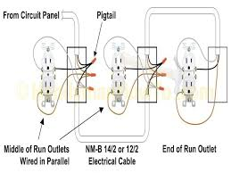 how to wire gfci outlet puzzle bobble com