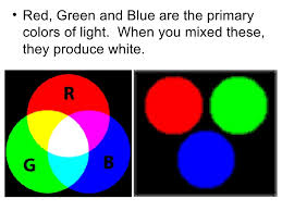 Primary Colors Of Light 4 Color