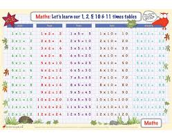 Learn Times Tables Times Tables Mat 1 1 2 5 10 U0026 11 Educational Learning Mats
