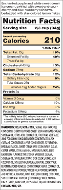 coors light sugar content blue moon nutrition facts the best fact in 2017