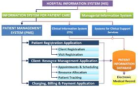 information systems in health care health care service delivery