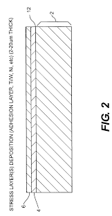 patente us8450184 thin substrate fabrication using stress