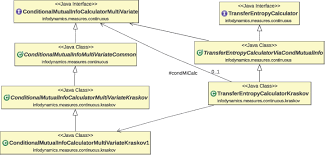 frontiers jidt an information theoretic toolkit for studying