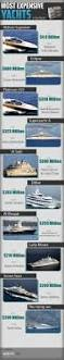 366 best yachts images on pinterest luxury yachts boats and
