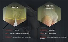 intimgel schmiermittel titan gel für männer bewertungenbox