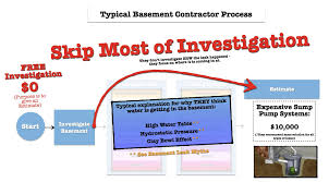 leak detection leak detective