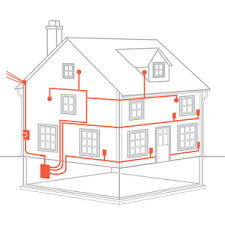 solar powered house wiring diagram wiring jope