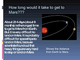 how long would it take to travel to mars images Grade 6 astronomy jpg