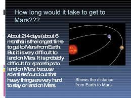 Grade 6 astronomy