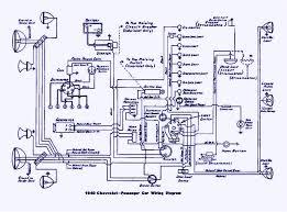 automotive floor plans wiring diagram automotive diagrams for diy car repairs best showy