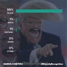 Okay Then Meme - okay then kairos diversity recognition know your meme