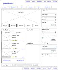 what is wireframing experience ux
