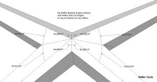roof framing geometry pyramid hip roof rafters equal u0026 unequal