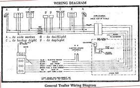 coleman pop up camper wiring diagram rv wiring diagram u2022 wiring
