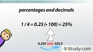 calculating u0026 converting percentages fractions u0026 decimals video
