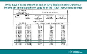 nys tax table nys sales tax calculator all new car price and review 2018 2019