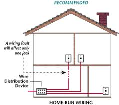 rogers home phone wiring diagram home wiring and electrical diagram