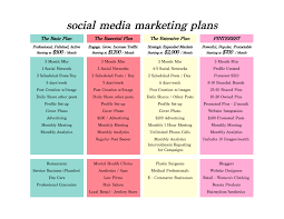 social media marketing advanced strategies