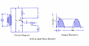 scr as half wave rectifier electronic circuits and diagram