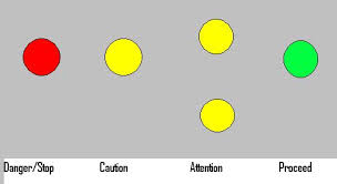 basics signalling indian railway service signal engineers